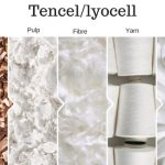 Easy guide to understanding Tencel